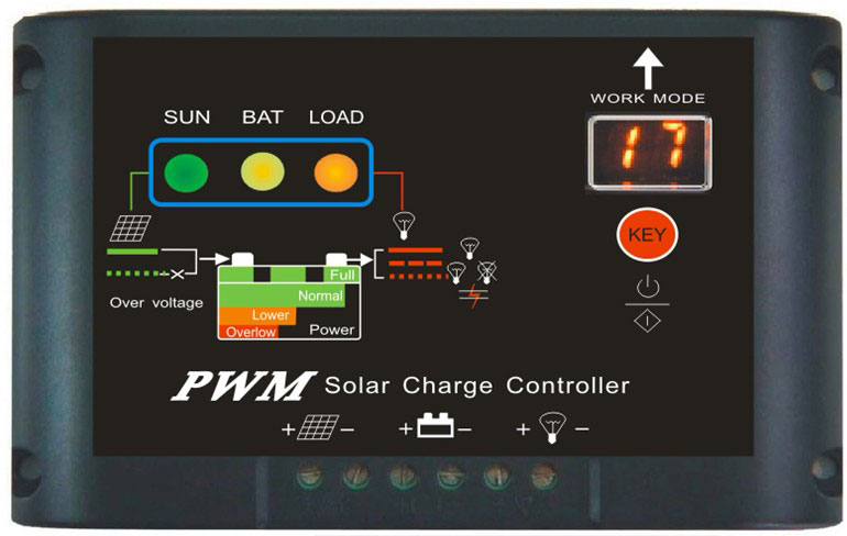 PWM-Solar-Controller2